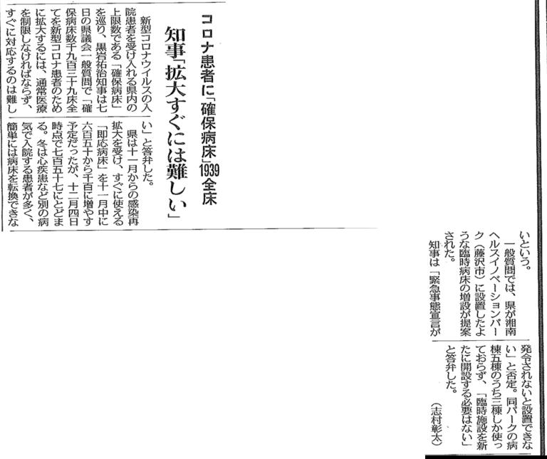 東京新聞コロナ
